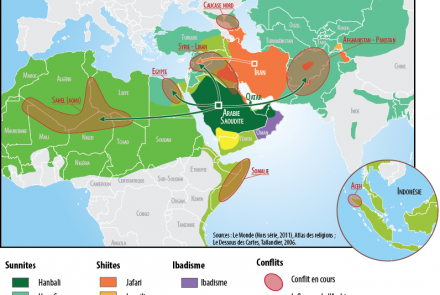 Guerre dans le monde musulman