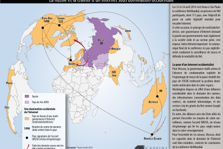 I. Russie et le monde-01