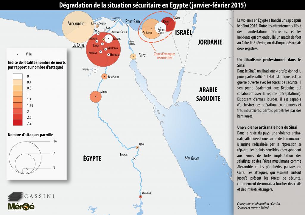 Egypte-securite